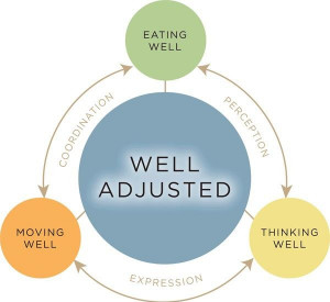 Chiropractic Quotes, Welladjust, Moving Well, Chiropractic Care ...