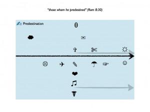 John Calvin Predestination Predestination is a plan,