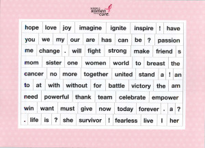 The Language of Breast Cancer