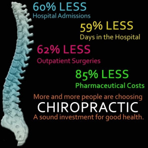 sound investment for good health #chiropractic