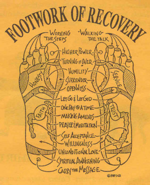 recovery footwork Image