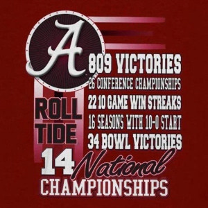 Alabama Football | Champions sports