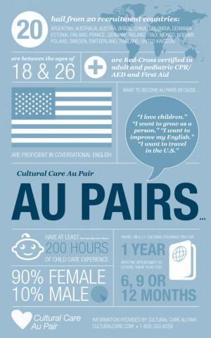 What is an au pair