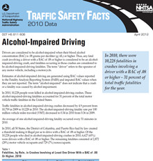 good alcohol impaired quotes The rate of alcohol impairment