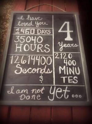 year anniversary chalkboard!