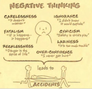 Let's begin by defining Positive Thinking: