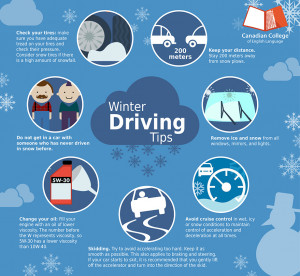 If you must drive in snowy conditions, make sure your car is prepared ...