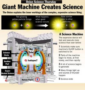 Funny photos funny giant machine creates science