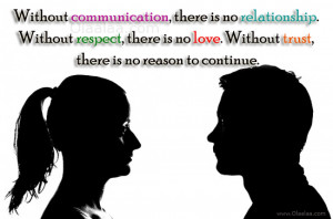 Relationship Quotes-Thoughts-Communication-Respect-Love-Trust