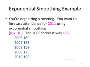 Funny Sales Forecast Meeting Does This Sound Formula Photo