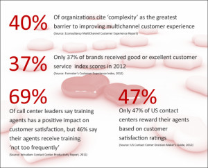... to Improve Customers' Love-Hate Relationship with Customer Service