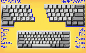 Why 'tax' makes you unhappy: Scientists find that words on the left ...