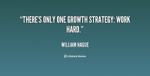 Quotes On Growth at Work