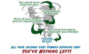 ... your lifestyle. THE END RESULT... ALL YOUR INCOME GOES TOWARD REPAYING