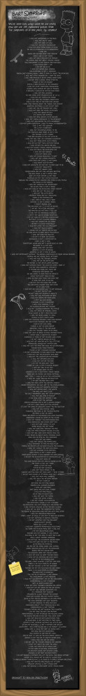 Bart Simpsons Chalkboard Quotations
