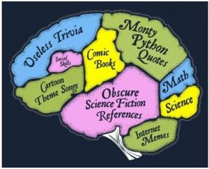 Nerd brain – Useless Trivia – Social Skills – Cartoon Theme ...