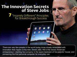 Innovation Secrets of Steve Jobs - Carmine Gallo