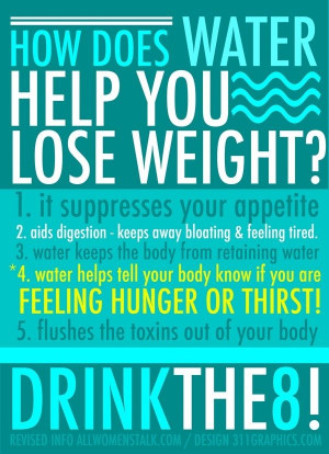 Water Wednesday — How Water Helps Weight Loss
