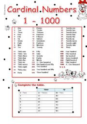 1 1000 quotes quotesgram for 1 to 100 table in english