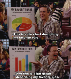 funny, how i met your mother, lol, marshall