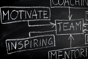 25+Motivating Quotes About Teamwork