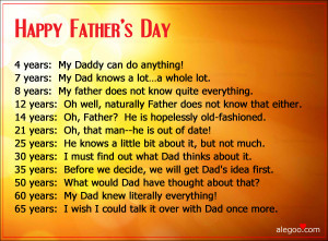 Best Father's Day Sayings & Quotes