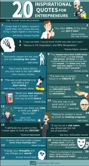 Entrepreneurship - Inspirational Quotes for Entrepreneurs