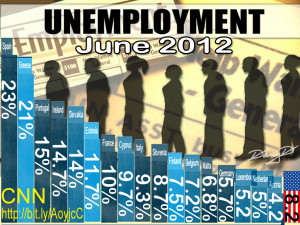 Funny Quotes About Unemployment
