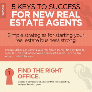 Infographic] 5 Keys to Success for New Real Estate Agents