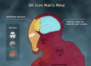 Tony Stark Iron Man Compilation (12 Pics)