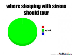 Where Sleeping With Sirens Should Tour