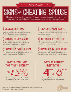 Cheating Spouse Investigations In Massachusetts