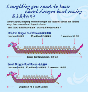 Dragon Boat Festival Hong Kong June 2013
