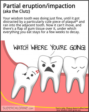 Partial eruption/impaction (aka the Clutz). Your wisdom tooth was ...