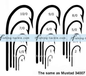 Fishing Hook Sizes Explained