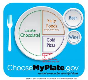 choosemyplate.gov - stressed version