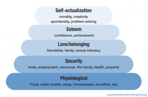 Maslows Hierarchy Self Actualization Quotes