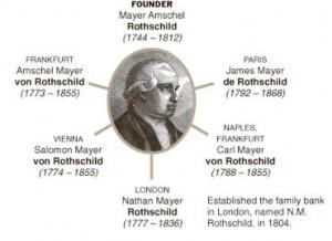 histoire des Rothschilds