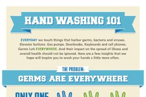 Funny Hand Hygiene Slogans