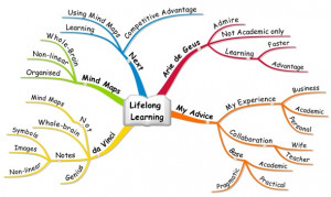 Build a national network of lifelong learning provision