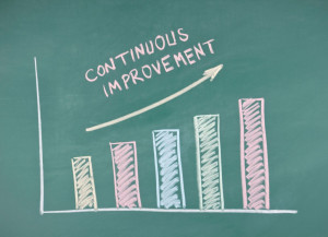 ... me back to the question how do you think about continuous improvement