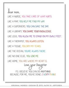 Personalized Letter To Mom Print Sentimental Mother's Gift Mum ...