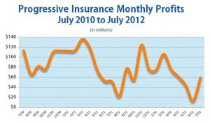 auto insurance progressive auto insurance quote progressive auto ...