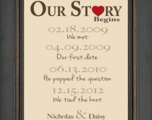 Valentine's Day Gift - First An niversary Gift - Gift for Husband or ...