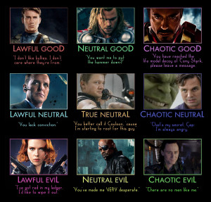 and D Alignments - Avengers by hobbitgirlintardis