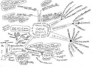 Virtue Ethics, some excellent ideas in this philosophy
