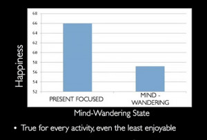 The Science of How Your Mind-Wandering Is Robbing You of Happiness