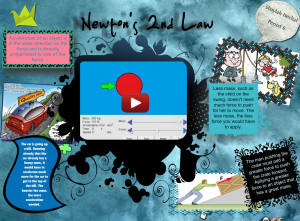 newton-s-second-law-of-motion-by-ishaylah-source.jpg