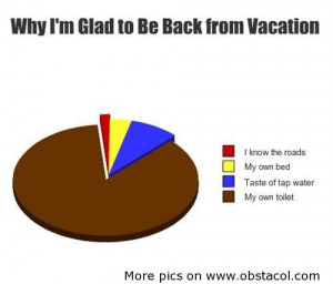 Why I'm Glad to be Back from Vacation ~ Funny Quote