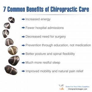 belfast, chiropractor, back pain, neck pain, headaches, sciatica
